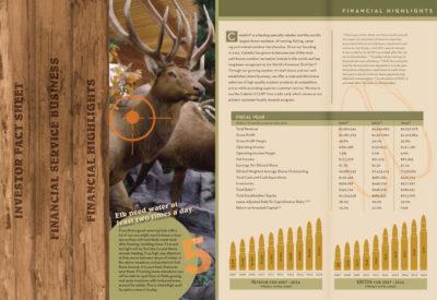 Cabela's Annual Report
